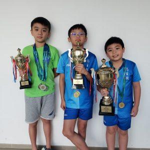 恭喜本會泳員陳柏熙、林思玹、梁守証於港島東區小學校際游泳比賽獲得佳績